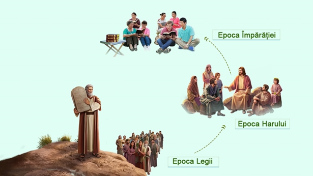 4. Cum se adâncesc tot mai mult cele trei etape ale lucrării lui Dumnezeu, pentru ca oamenii să fie mântuiți și desăvârșiți?